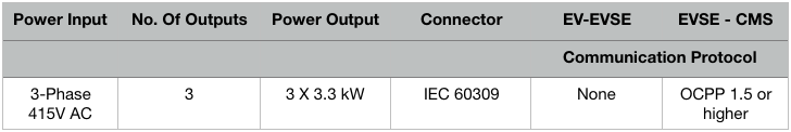 AC-001 Charging Standard Specification Summary