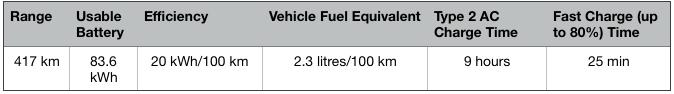Audi-e-tron-specifications