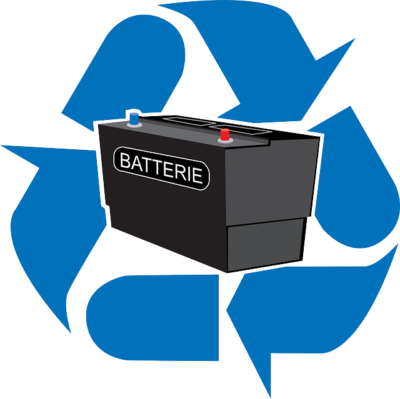 Trends in Lithium-ion Battery Reuse and Recycling