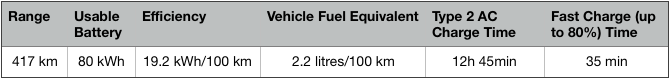 Mercedes-EQC-Specification Table
