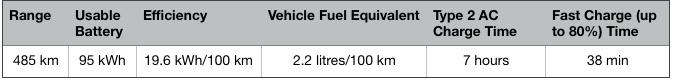 Tesla-X-Performance -Specifications