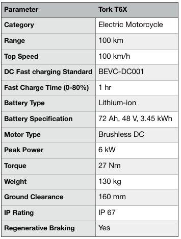Tork T6X Specifications Table