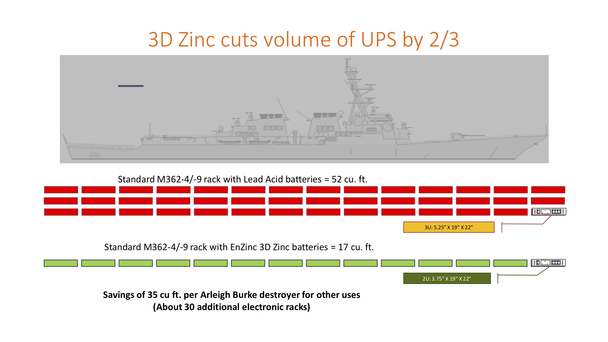 3D-Zinc-volume-comparison