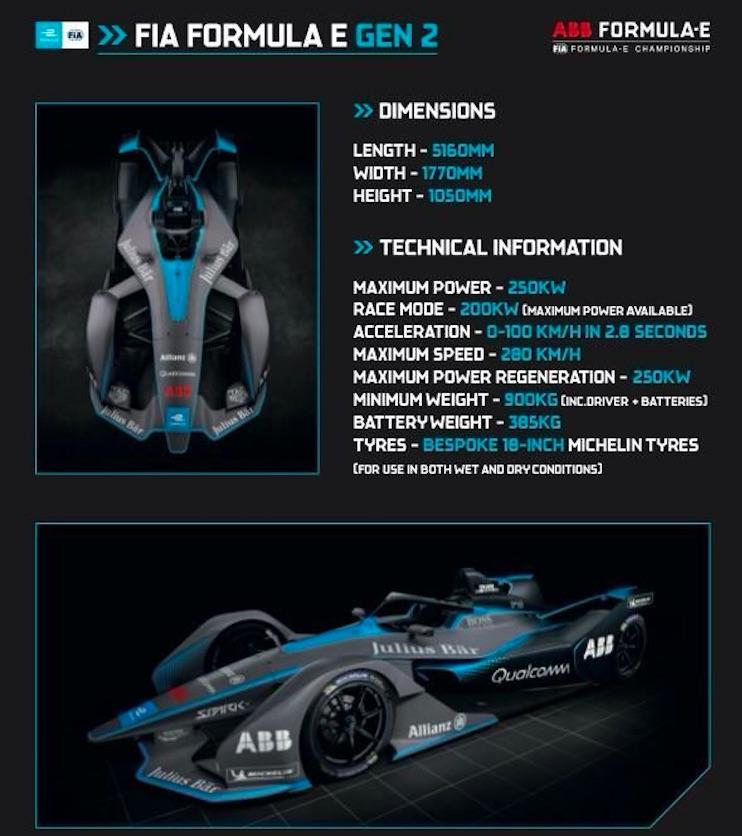 Gen 2 Formula E car