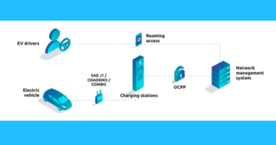 OCPP protocol in charging