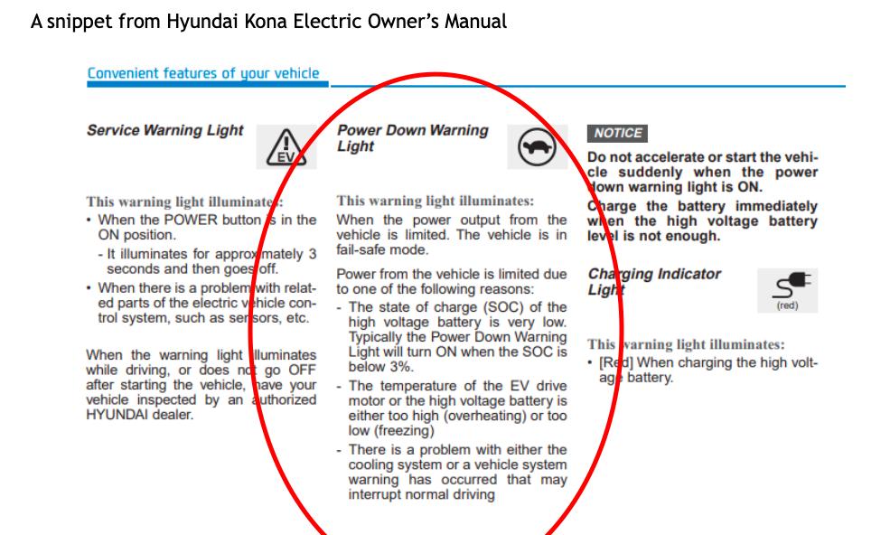 EV manual