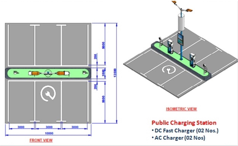 Layout of a public ev charging station